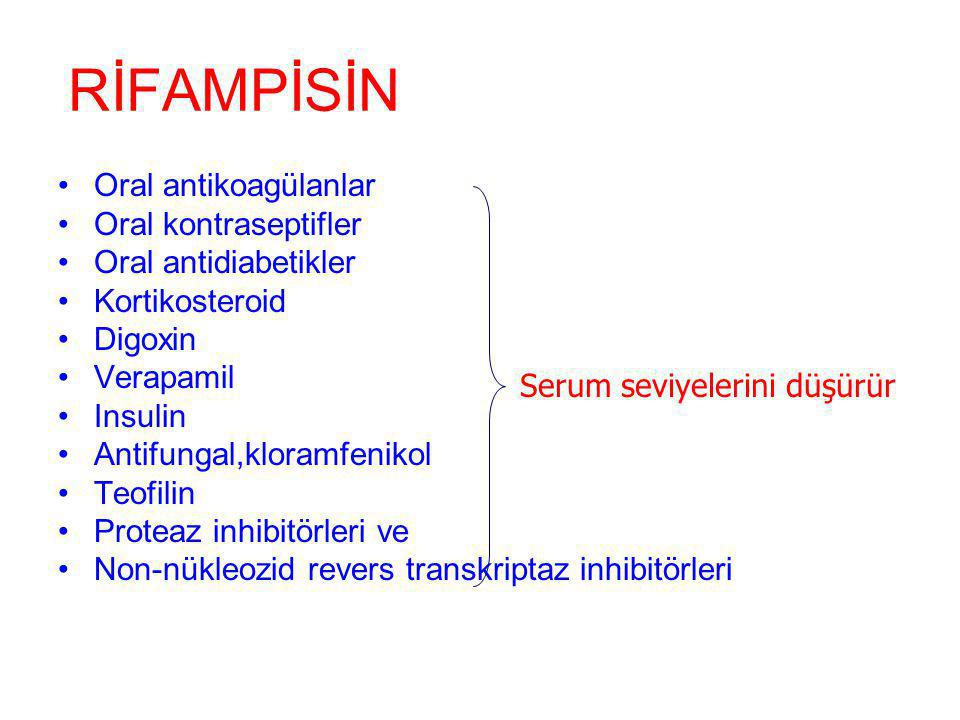 RİFAMPİSİN sitokrom p450'yi indükler Oral antikoagülanlar Oral kontraseptifler Oral antidiabetikler Kortikosteroid Digoxin Verapamil Insulin Antifunga