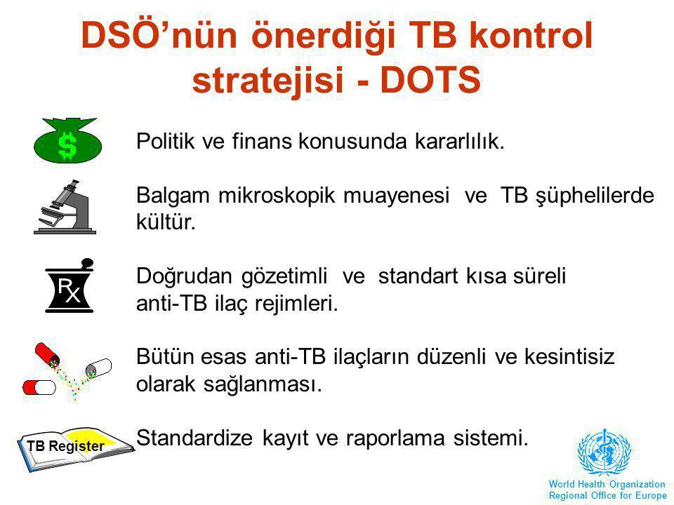 DSÖ'nün önerdiği TB kontrol stratejisi - DOTS Politik ve finans konusunda kararlılık. Balgam mikroskopik muayenesi ve TB şüphelilerde kültür. Doğrudan