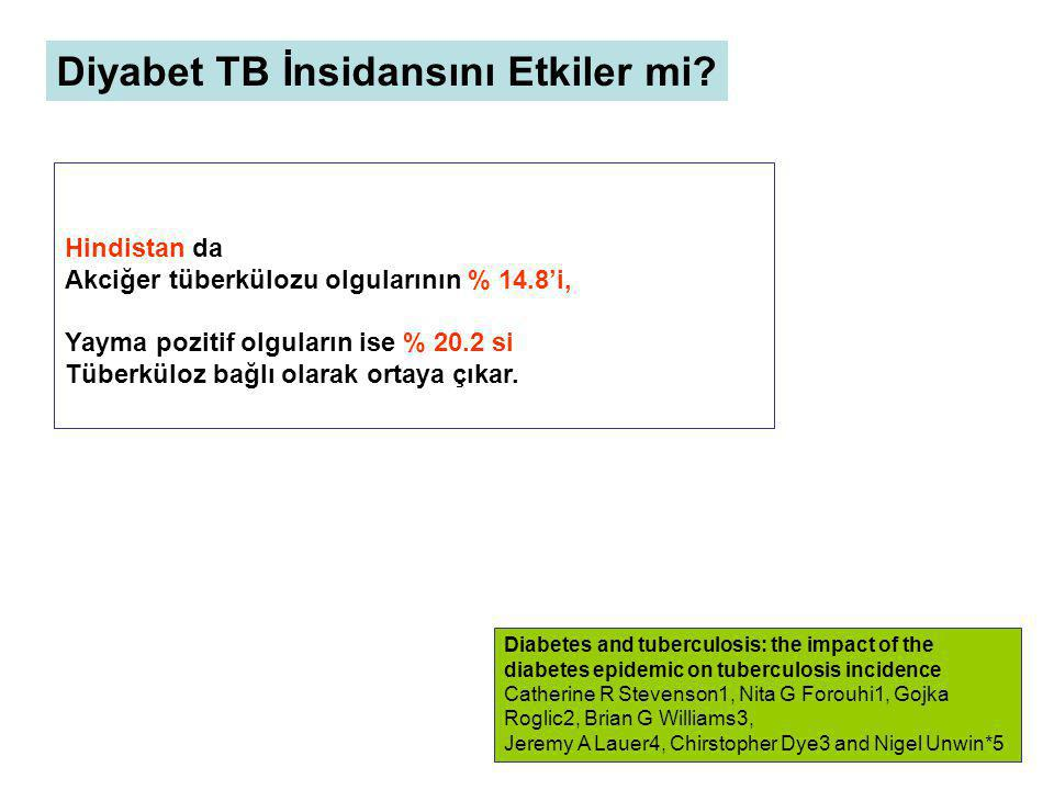 Diabetes and tuberculosis: the impact of the diabetes epidemic on tuberculosis incidence Catherine R Stevenson1, Nita G Forouhi1, Gojka Roglic2, Brian G Williams3, Jeremy A Lauer4, Chirstopher Dye3 and Nigel Unwin*5 Hindistan da Akciğer tüberkülozu olgularının % 14.8'i, Yayma pozitif olguların ise % 20.2 si Tüberküloz bağlı olarak ortaya çıkar.