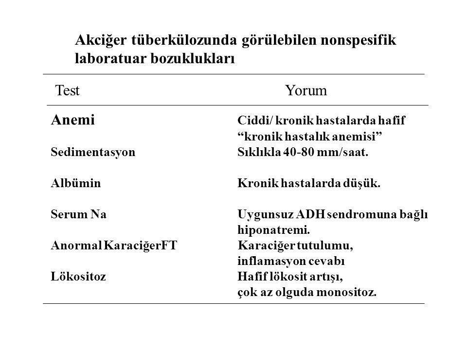 """Akciğer tüberkülozunda görülebilen nonspesifik laboratuar bozuklukları Test Yorum Anemi Ciddi/ kronik hastalarda hafif """"kronik hastalık anemisi"""" Sedim"""