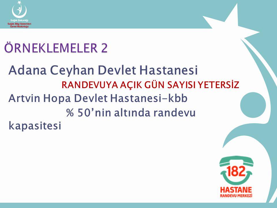 Adana Ceyhan Devlet Hastanesi RANDEVUYA AÇIK GÜN SAYISI YETERSİZ Artvin Hopa Devlet Hastanesi-kbb % 50'nin altında randevu kapasitesi