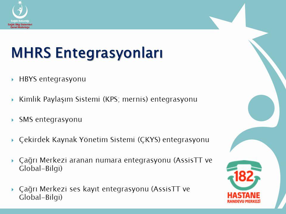  HBYS entegrasyonu  Kimlik Paylaşım Sistemi (KPS; mernis) entegrasyonu  SMS entegrasyonu  Çekirdek Kaynak Yönetim Sistemi (ÇKYS) entegrasyonu  Çağrı Merkezi aranan numara entegrasyonu (AssisTT ve Global-Bilgi)  Çağrı Merkezi ses kayıt entegrasyonu (AssisTT ve Global-Bilgi) MHRS Entegrasyonları