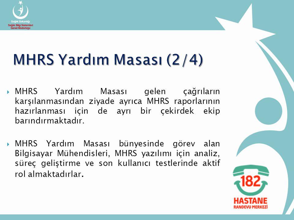  MHRS Yardım Masası gelen çağrıların karşılanmasından ziyade ayrıca MHRS raporlarının hazırlanması için de ayrı bir çekirdek ekip barındırmaktadır.