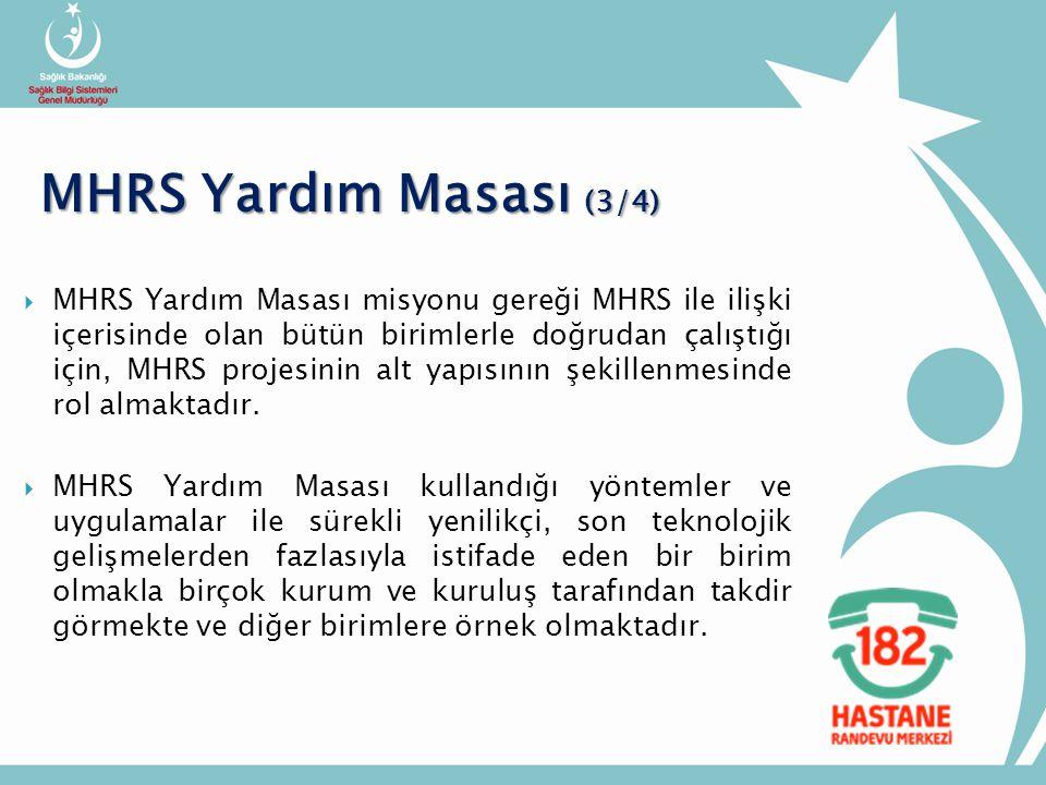  MHRS Yardım Masası misyonu gereği MHRS ile ilişki içerisinde olan bütün birimlerle doğrudan çalıştığı için, MHRS projesinin alt yapısının şekillenmesinde rol almaktadır.