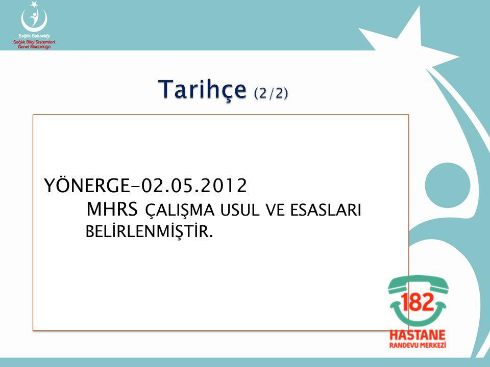 YÖNERGE-02.05.2012 MHRS ÇALIŞMA USUL VE ESASLARI BELİRLENMİŞTİR.