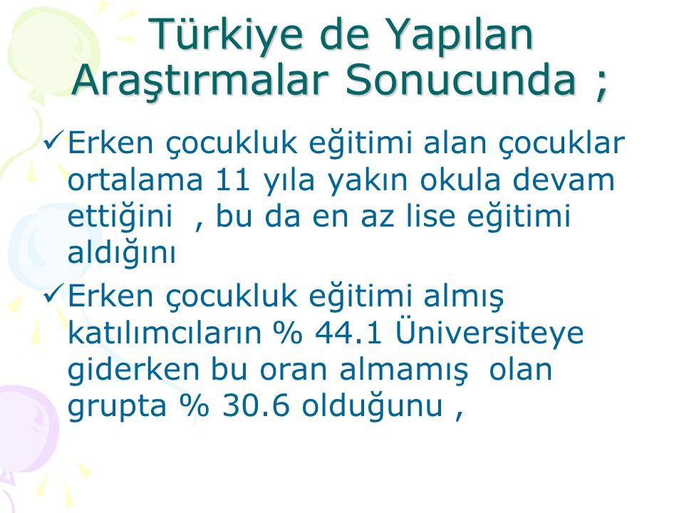 Türkiye de Yapılan Araştırmalar Sonucunda ; Erken çocukluk eğitimi alan çocuklar ortalama 11 yıla yakın okula devam ettiğini, bu da en az lise eğitimi