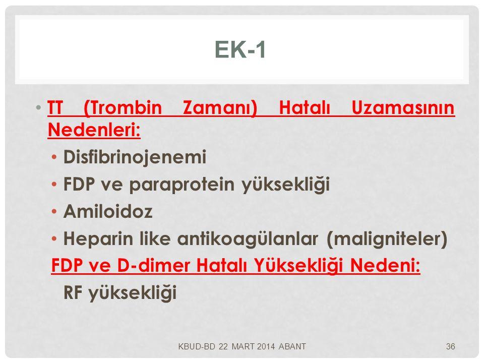 EK-1 TT (Trombin Zamanı) Hatalı Uzamasının Nedenleri: Disfibrinojenemi FDP ve paraprotein yüksekliği Amiloidoz Heparin like antikoagülanlar (maligniteler) FDP ve D-dimer Hatalı Yüksekliği Nedeni: RF yüksekliği KBUD-BD 22 MART 2014 ABANT36