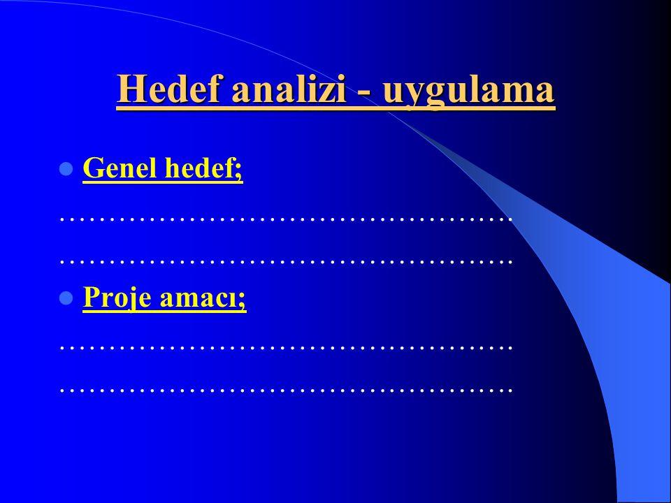 Hedef analizi - uygulama Genel hedef; ………………………………………. Proje amacı; ……………………………………….