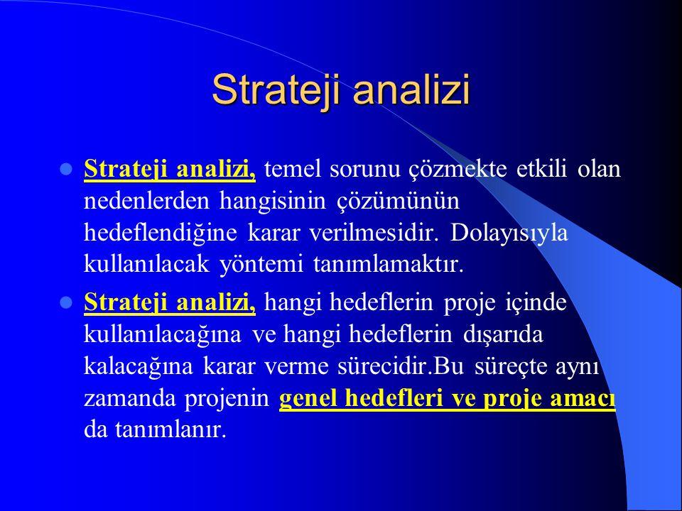 Strateji analizi Strateji analizi, temel sorunu çözmekte etkili olan nedenlerden hangisinin çözümünün hedeflendiğine karar verilmesidir. Dolayısıyla k