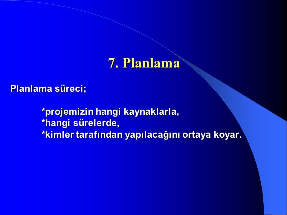 7. Planlama Planlama süreci; *projemizin hangi kaynaklarla, *hangi sürelerde, *kimler tarafından yapılacağını ortaya koyar. 7. Planlama Planlama sürec