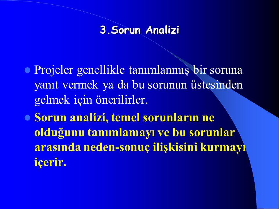 3.Sorun Analizi Projeler genellikle tanımlanmış bir soruna yanıt vermek ya da bu sorunun üstesinden gelmek için önerilirler. Sorun analizi, temel soru