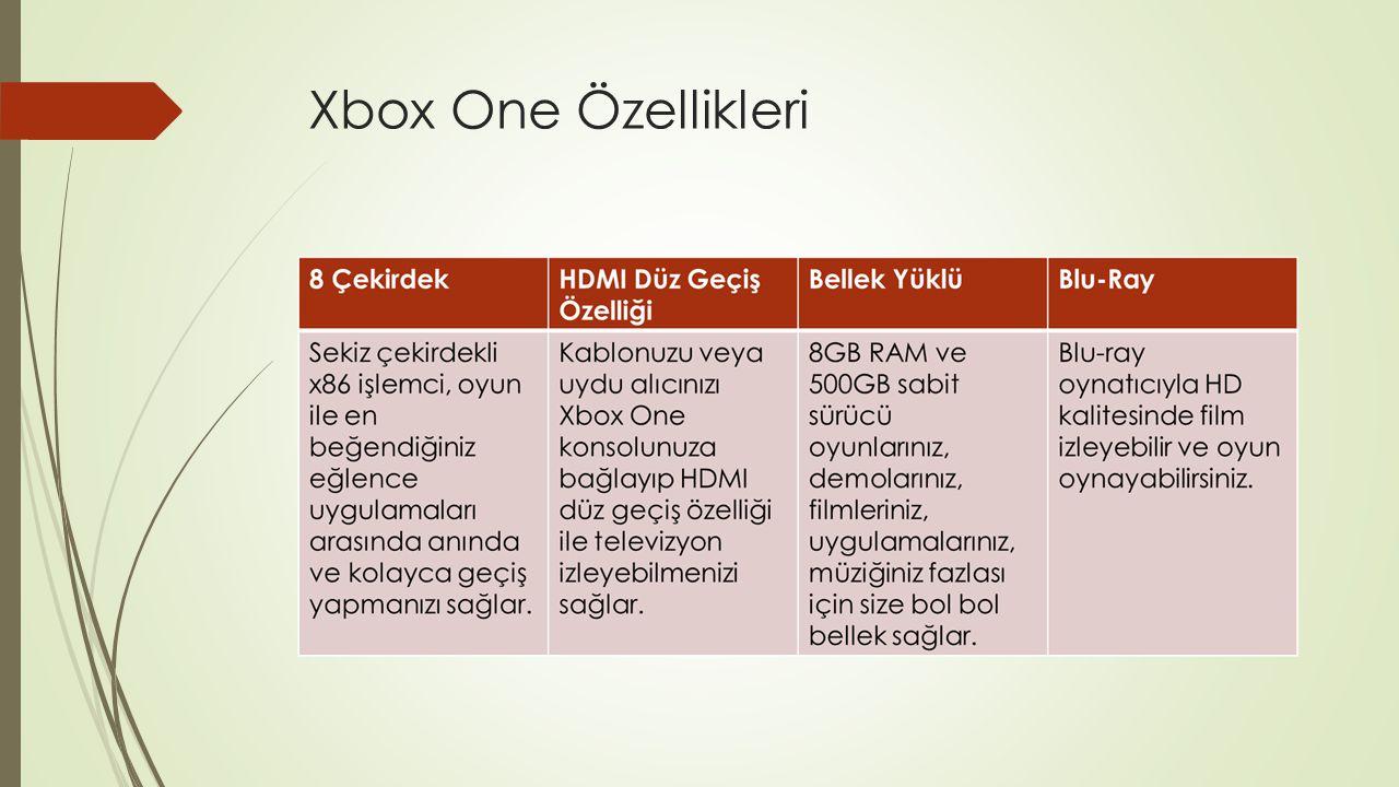 Xbox One Özellikleri