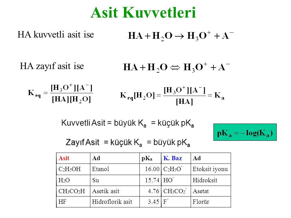 Asit Kuvvetleri HA kuvvetli asit ise HA zayıf asit ise a Kuvvetli Asit = büyük K a = küçük pK a Zayıf Asit = küçük a Zayıf Asit = küçük K a = büyük pK a AsitAdpK a K.