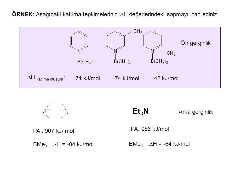 Ön gerginlik  H katılma oluşum : -71 kJ/mol -74 kJ/mol -42 kJ/mol PA : 907 kJ/ mol BMe 3  H = -04 kJ/mol BMe 3  H = -64 kJ/mol Arka gerginlik ÖRNEK: Aşağıdaki katılma tepkimelerinin  H değerlerindeki sapmayı izah ediniz.