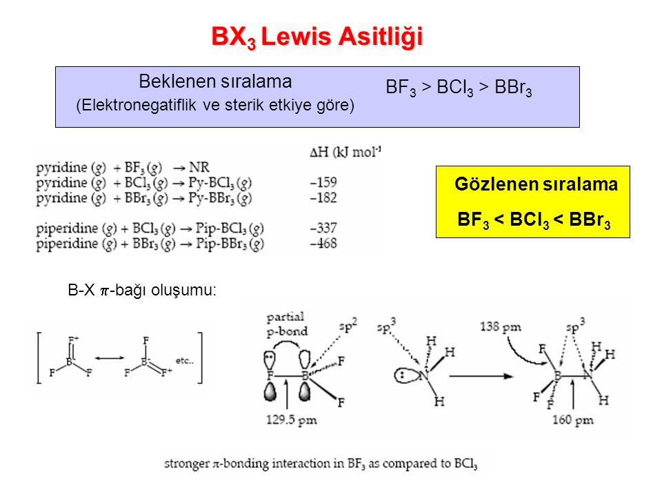 BX 3 Lewis Asitliği BF 3 > BCl 3 > BBr 3 Beklenen sıralama (Elektronegatiflik ve sterik etkiye göre) B-X  -bağı oluşumu: Gözlenen sıralama BF 3 < BCl 3 < BBr 3
