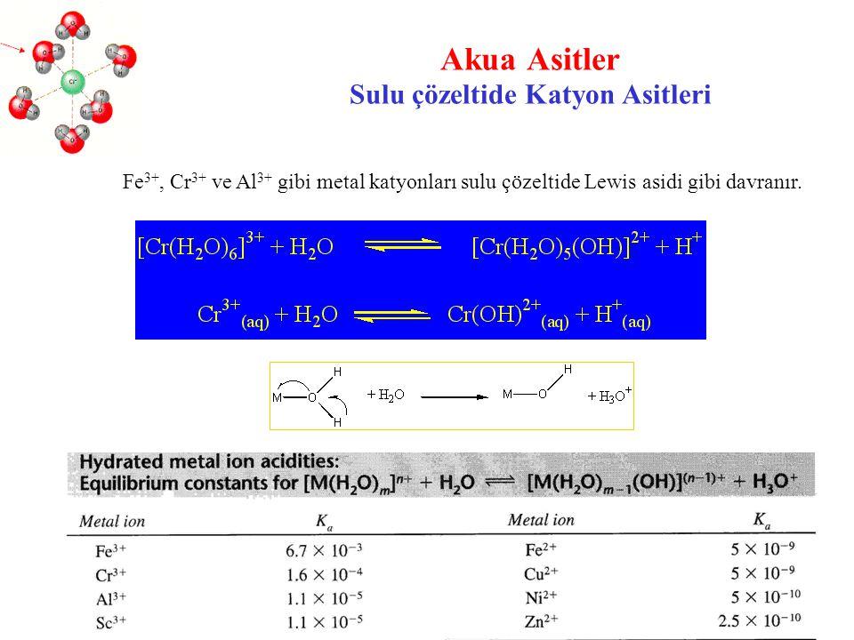 Akua Asitler Sulu çözeltide Katyon Asitleri Fe 3+, Cr 3+ ve Al 3+ gibi metal katyonları sulu çözeltide Lewis asidi gibi davranır.