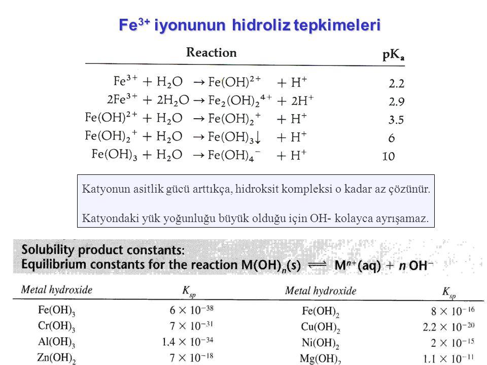 Katyonun asitlik gücü arttıkça, hidroksit kompleksi o kadar az çözünür.