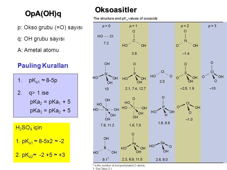Oksoasitler p: Okso grubu (=O) sayısı Pauling Kuralları OpA(OH)q q: OH grubu sayısı A: Ametal atomu 1.pK a1  8-5p 2.q> 1 ise pKa 2 = pKa 1 + 5 pKa 3 = pKa 2 + 5 H 2 SO 4 için 1.
