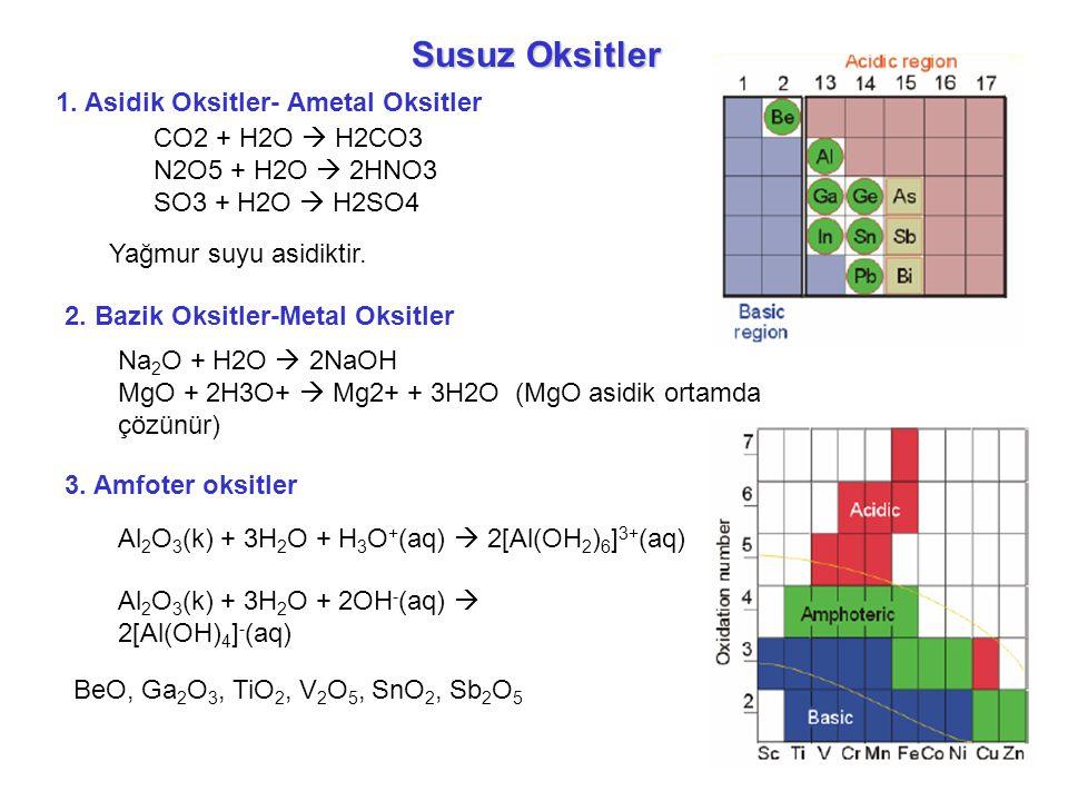 Susuz Oksitler 1.