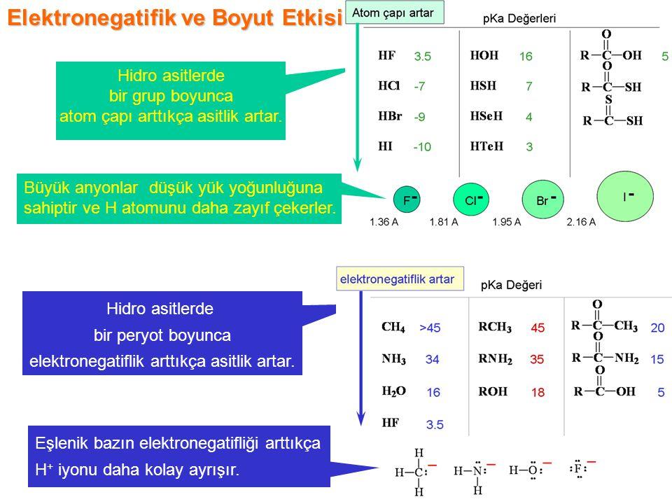 Hidro asitlerde bir peryot boyunca elektronegatiflik arttıkça asitlik artar.