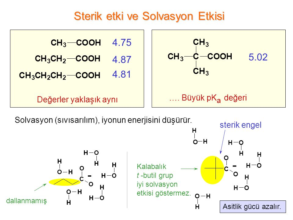 pKa typeZ 2 /rExamples nonacidic<0.01Cs+, Rb+ feebly acidic0.01 < Z 2 /r < 0.04Li+, Ba2+, Sr2+, Ca2+ weakly acidic0.04 < Z 2 /r < 0.10Mg2+, 2+ d-block ions (biologically important ions) moderately acidic0.10 < Z 2 /r < 0.16Al 3+, 3+ d-block ions strongly acidic0.16 < Z 2 /r < 0.22Th4+ very strongly acidic0.22 < Z 2 /rnot able to exist as cations in water (C4+)