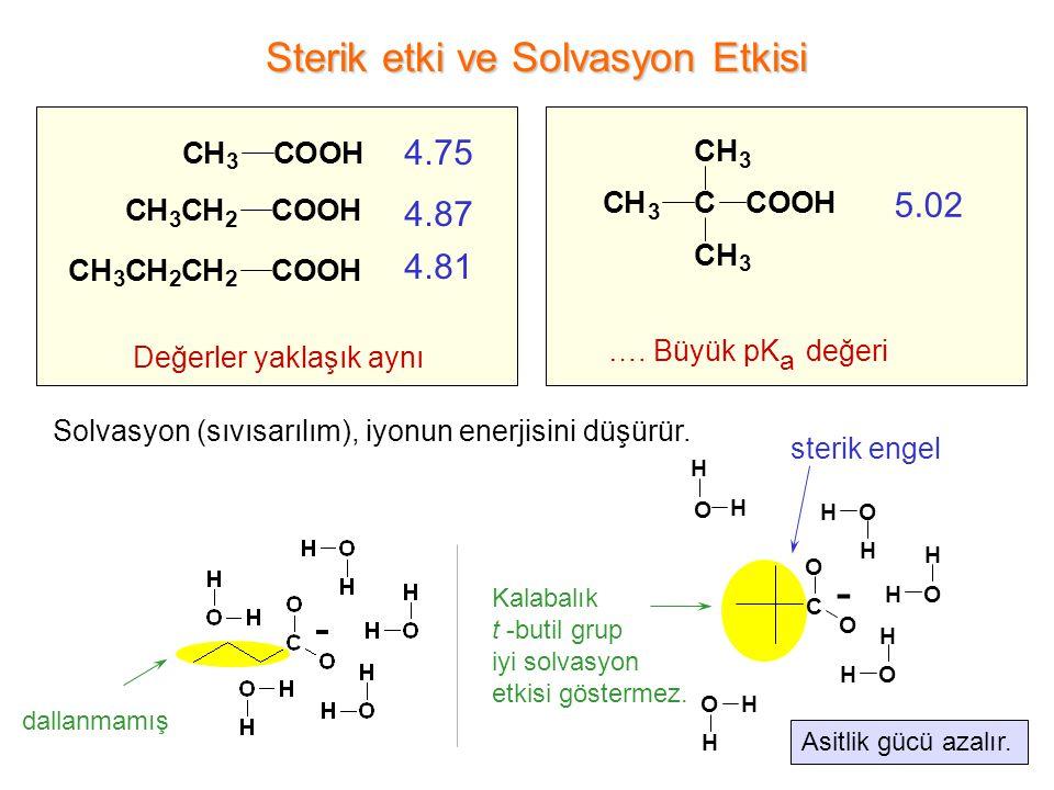 Sterik etki ve Solvasyon Etkisi 4.75 4.87 4.81 Değerler yaklaşık aynı COOHCH 3 COOHCH 3 CH 2 COOHCH 3 CH 2 CH 2 COOHCCH 3 CH 3 CH 3 5.02 ….
