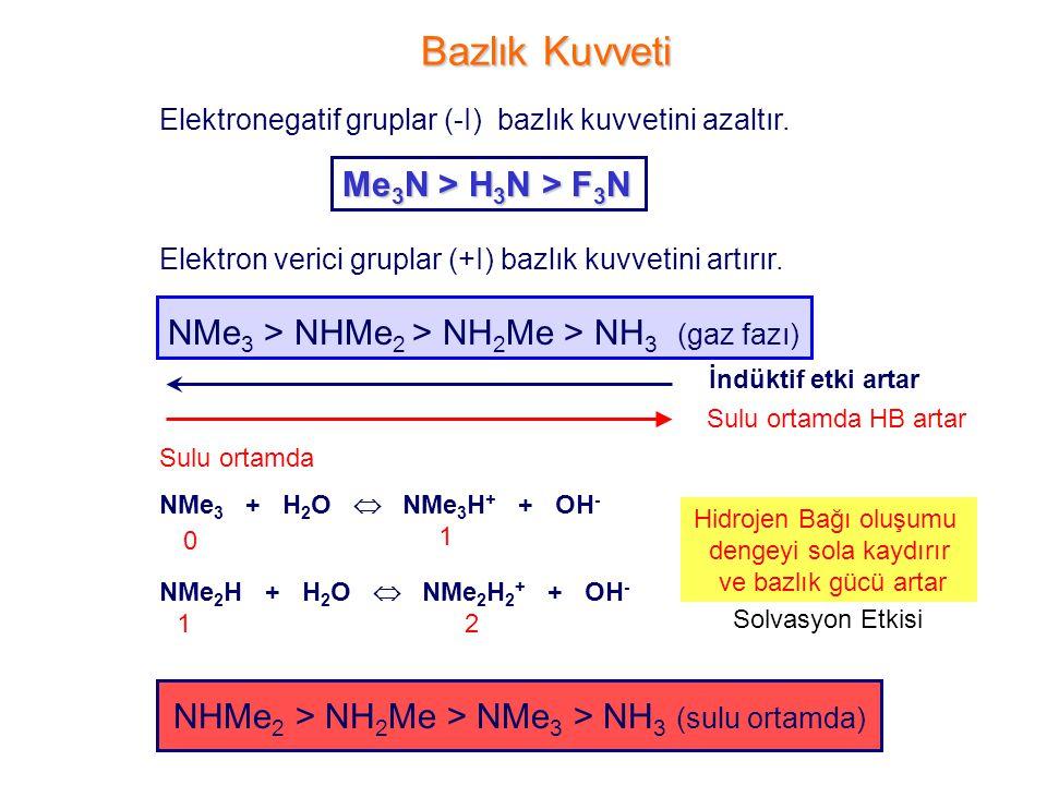 Hidrojen Bağı oluşumu dengeyi sola kaydırır ve bazlık gücü artar NHMe 2 > NH 2 Me > NMe 3 > NH 3 (sulu ortamda) Bazlık Kuvveti İndüktif etki artar Me 3 N > H 3 N > F 3 N Elektronegatif gruplar (-I) bazlık kuvvetini azaltır.
