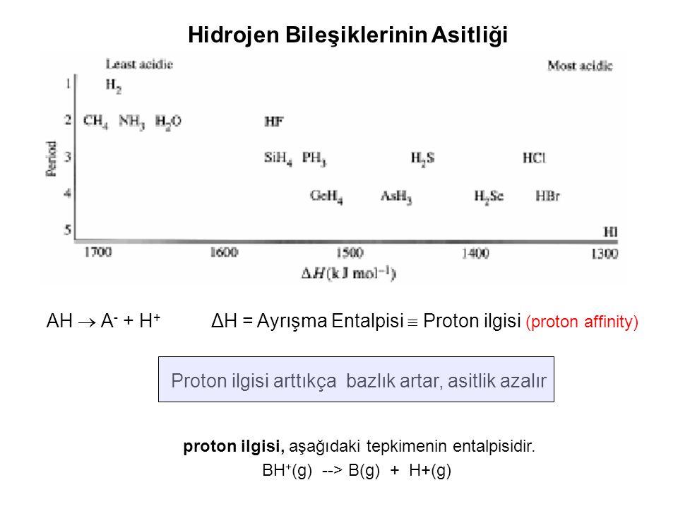 B arka gerginlik büyük grupların birbirini etkilemeleri merkez atomun geometrisini değiştirir.