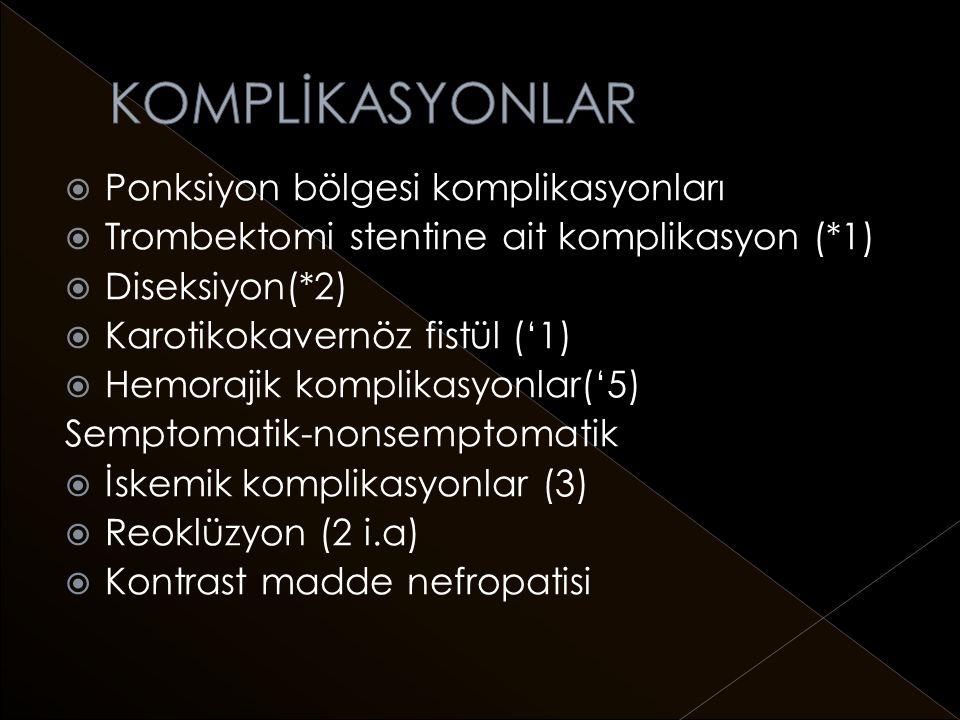  Ponksiyon bölgesi komplikasyonları  Trombektomi stentine ait komplikasyon (*1)  Diseksiyon(*2)  Karotikokavernöz fistül ('1)  Hemorajik komplikasyonlar('5) Semptomatik-nonsemptomatik  İskemik komplikasyonlar (3)  Reoklüzyon (2 i.a)  Kontrast madde nefropatisi