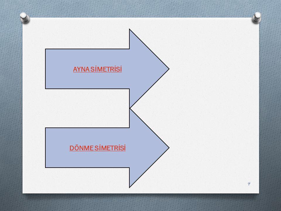 AYNA SİMETRİSİ O Ayna simetrisi, yansıma, doğruya göre simetri bunların hepsi aynı anlama gelir.