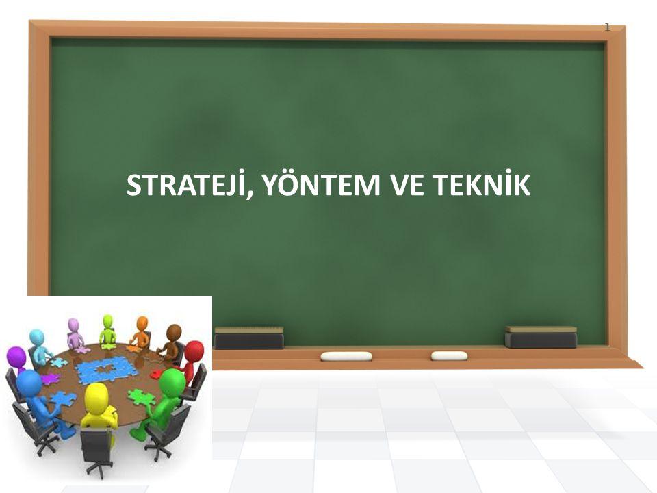 Hedef-Strateji-Yöntem İlişkisi Hedef Basamağı StratejiYöntem BilgiSunuşAnlatma KavramaBuluşTartışma Örnek Olay Uygulama Analiz Sentez Değerlendirme Araştırma-İncelemeProblem Çözme İşbirlikli Öğrenme
