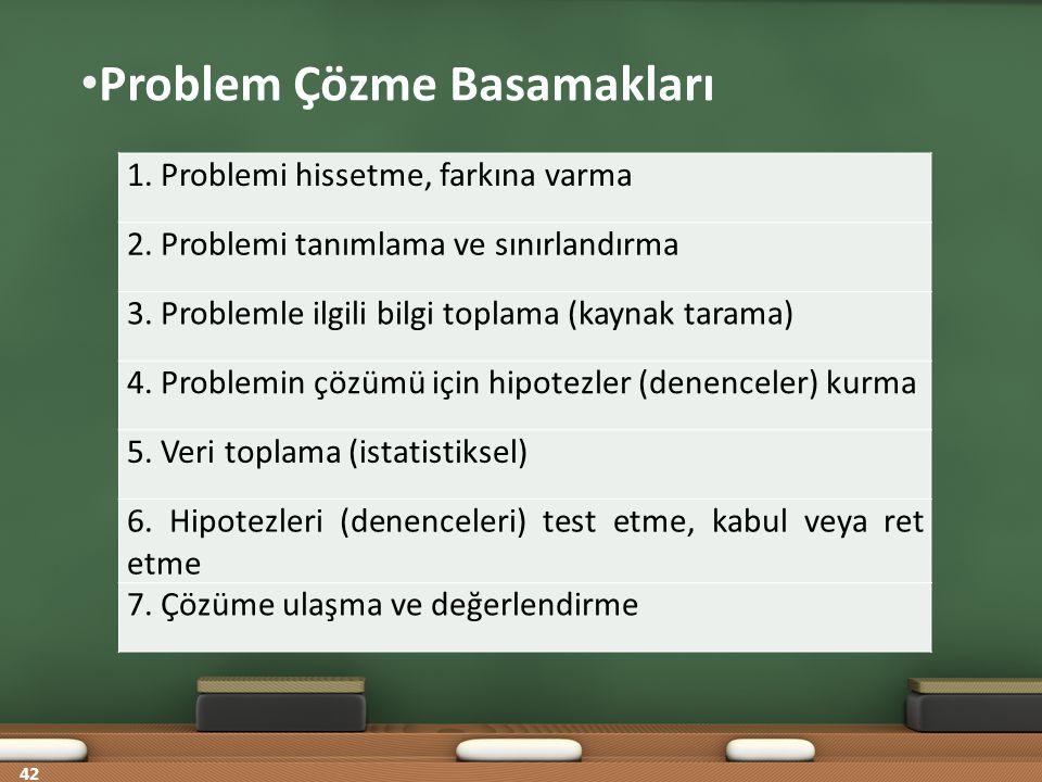 Problem Çözme Basamakları 1. Problemi hissetme, farkına varma 2. Problemi tanımlama ve sınırlandırma 3. Problemle ilgili bilgi toplama (kaynak tarama)