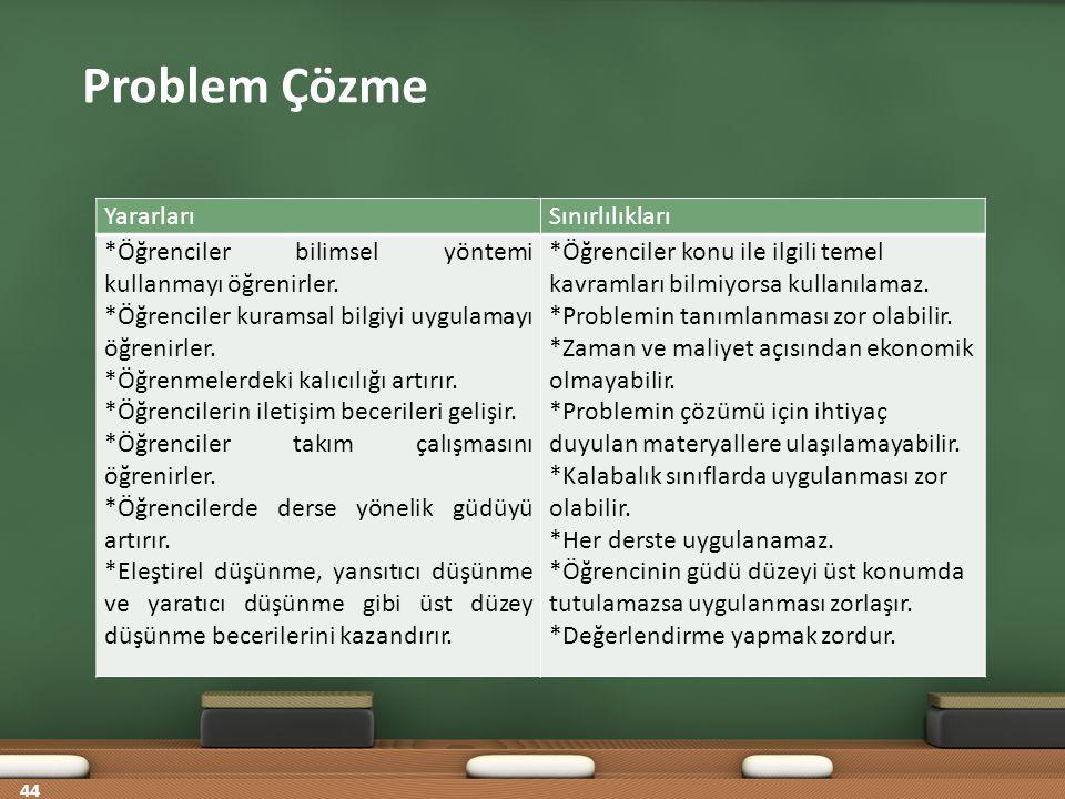 Problem Çözme YararlarıSınırlılıkları *Öğrenciler bilimsel yöntemi kullanmayı öğrenirler. *Öğrenciler kuramsal bilgiyi uygulamayı öğrenirler. *Öğrenme