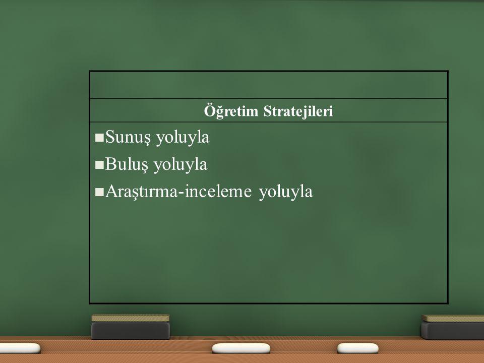 Öğretim Stratejileri Sunuş yoluyla Buluş yoluyla Araştırma-inceleme yoluyla