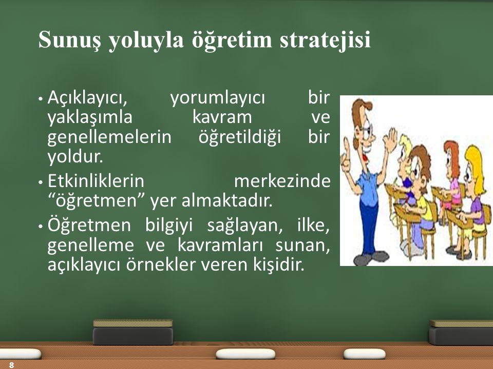 Sunuş yoluyla öğretim stratejisi Bilgiler çok dikkatli bir şekilde düzenlenir.