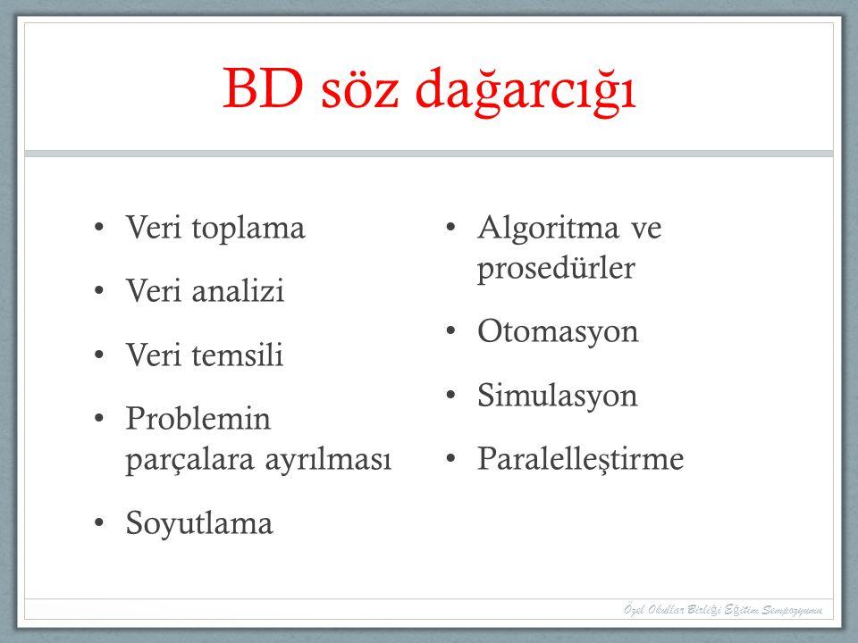BD söz da ğ arcı ğ ı Veri toplama Veri analizi Veri temsili Problemin parçalara ayrılması Soyutlama Algoritma ve prosedürler Otomasyon Simulasyon Para
