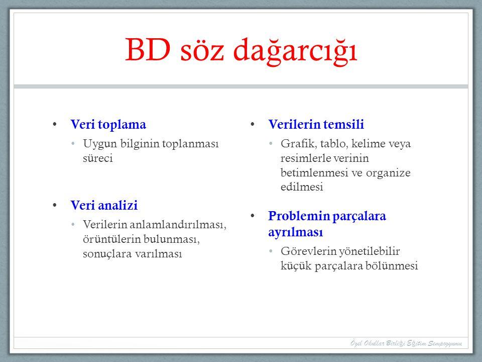 BD söz da ğ arcı ğ ı Veri toplama Uygun bilginin toplanması süreci Veri analizi Verilerin anlamlandırılması, örüntülerin bulunması, sonuçlara varılmas