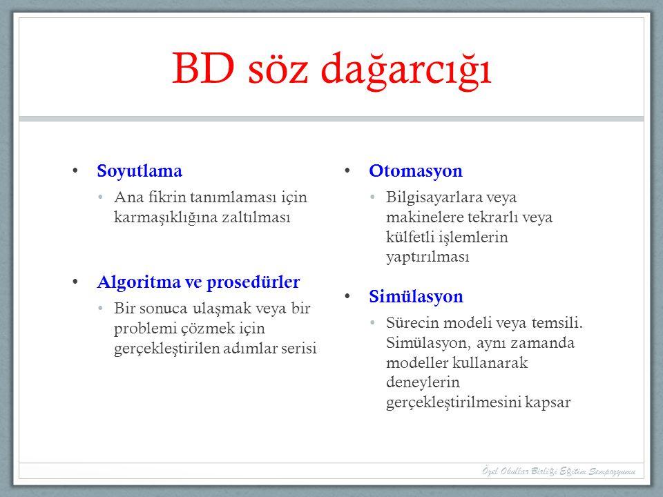 BD söz da ğ arcı ğ ı Soyutlama Ana fikrin tanımlaması için karma ş ıklı ğ ına zaltılması Algoritma ve prosedürler Bir sonuca ula ş mak veya bir proble