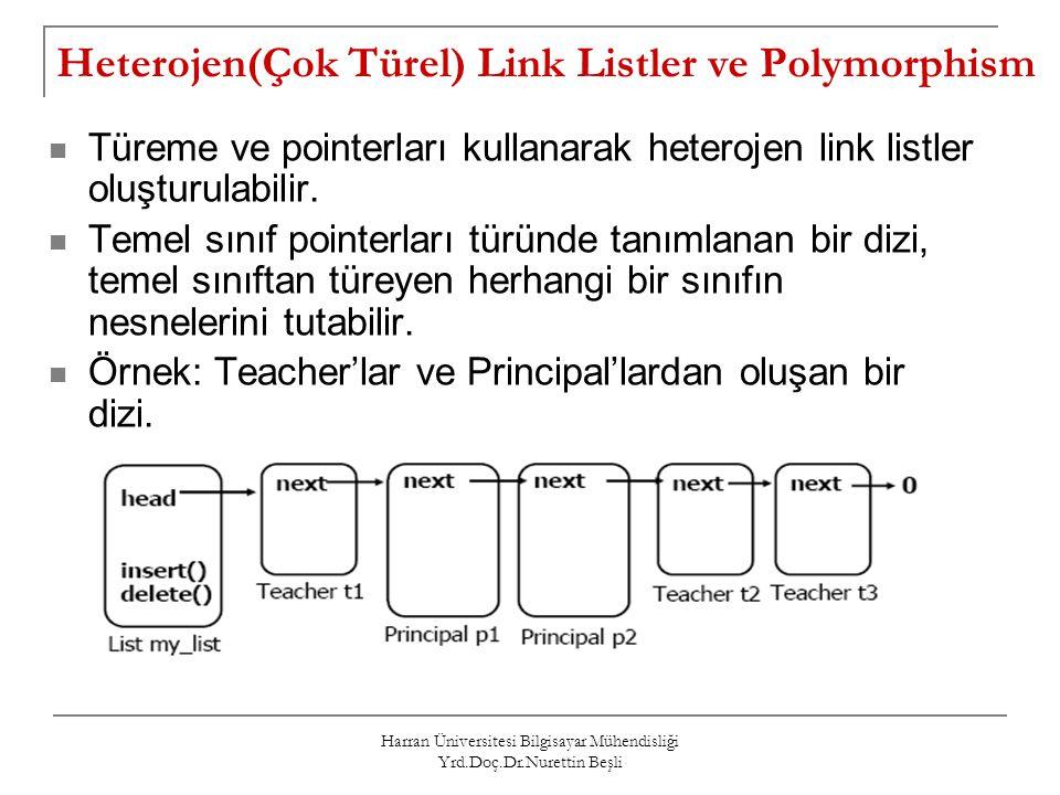 Harran Üniversitesi Bilgisayar Mühendisliği Yrd.Doç.Dr.Nurettin Beşli Heterojen(Çok Türel) Link Listler ve Polymorphism Türeme ve pointerları kullanar