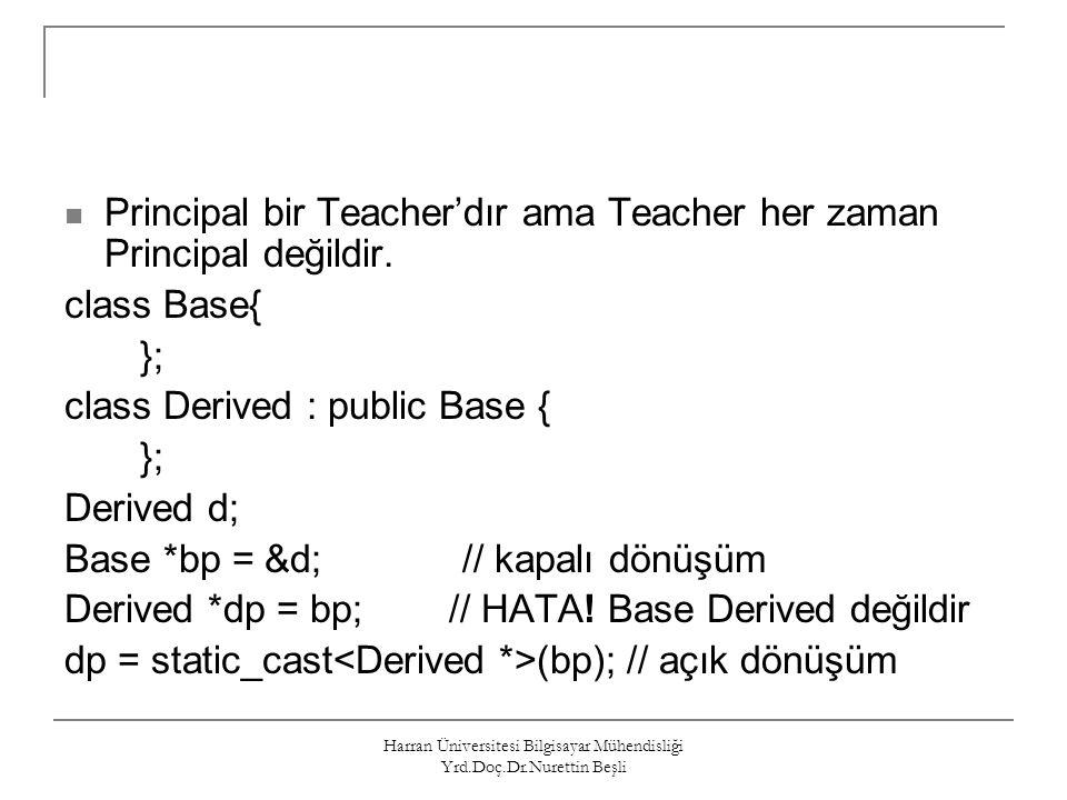 Harran Üniversitesi Bilgisayar Mühendisliği Yrd.Doç.Dr.Nurettin Beşli Principal bir Teacher'dır ama Teacher her zaman Principal değildir. class Base{
