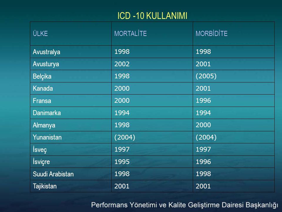 2001 Tajikistan 1998 Suudi Arabistan 19961995 İsviçre 1997 İsveç (2004) Yunanistan 20001998 Almanya 1994 Danimarka 19962000 Fransa 20012000 Kanada (20
