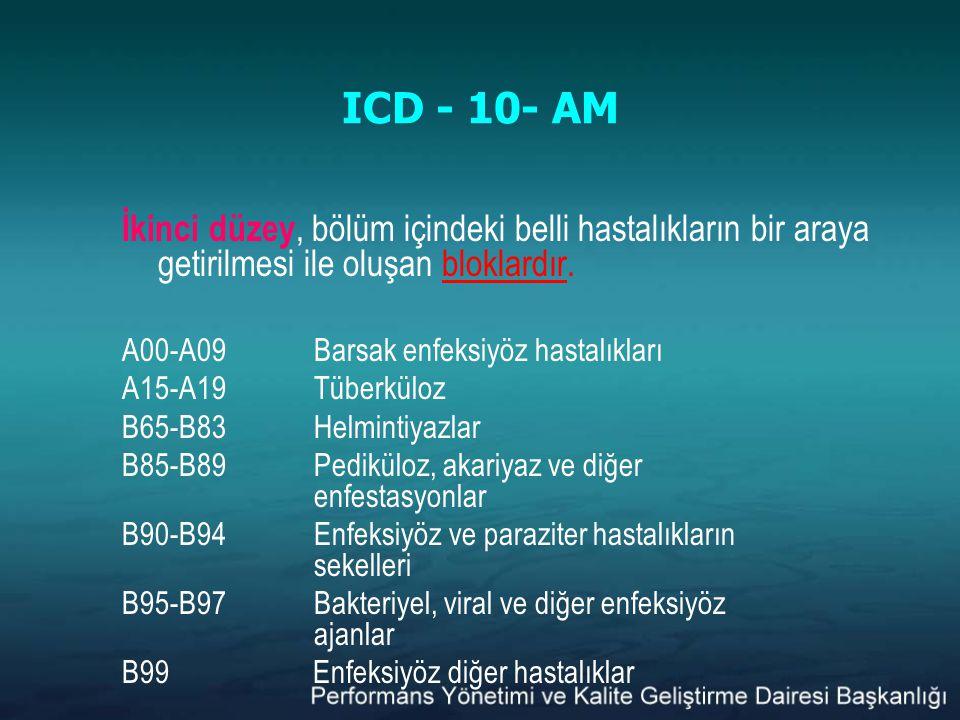 ICD - 10- AM İkinci düzey, bölüm içindeki belli hastalıkların bir araya getirilmesi ile oluşan bloklardır. A00-A09Barsak enfeksiyöz hastalıkları A15-A