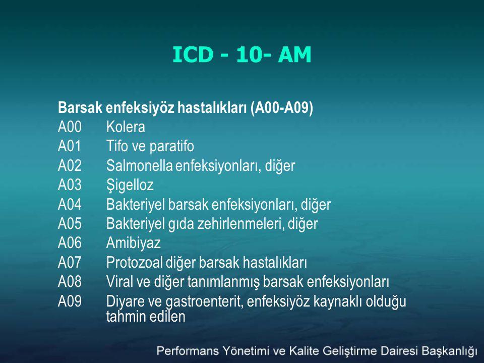 ICD - 10- AM Barsak enfeksiyöz hastalıkları (A00-A09) A00Kolera A01Tifo ve paratifo A02Salmonella enfeksiyonları, diğer A03Şigelloz A04Bakteriyel bars