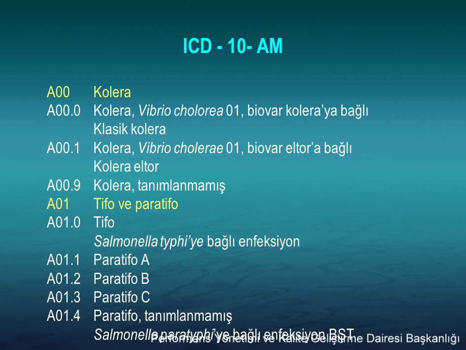 ICD - 10- AM A00Kolera A00.0Kolera, Vibrio cholorea 01, biovar kolera'ya bağlı Klasik kolera A00.1Kolera, Vibrio cholerae 01, biovar eltor'a bağlı Kol