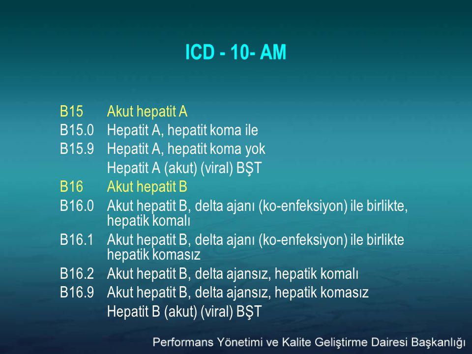 ICD - 10- AM B15Akut hepatit A B15.0Hepatit A, hepatit koma ile B15.9Hepatit A, hepatit koma yok Hepatit A (akut) (viral) BŞT B16Akut hepatit B B16.0A