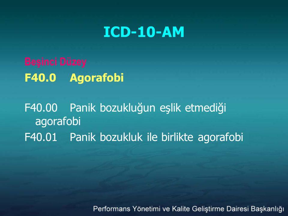 ICD-10-AM Beşinci Düzey F40.0Agorafobi F40.00Panik bozukluğun eşlik etmediği agorafobi F40.01Panik bozukluk ile birlikte agorafobi