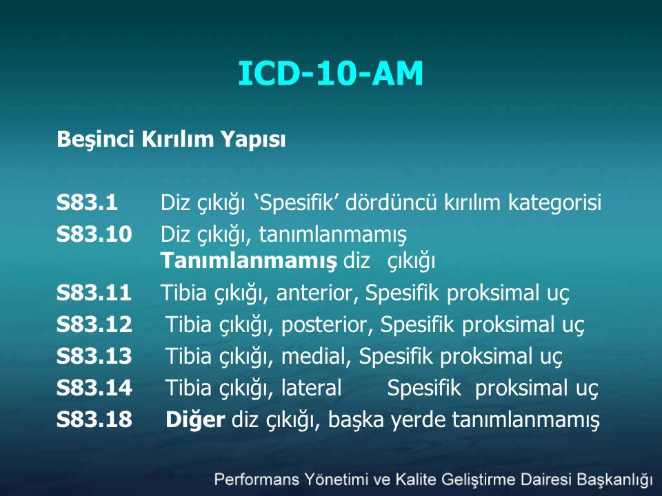 ICD-10-AM Beşinci Kırılım Yapısı S83.1Diz çıkığı 'Spesifik' dördüncü kırılım kategorisi S83.10Diz çıkığı, tanımlanmamış Tanımlanmamış diz çıkığı S83.1