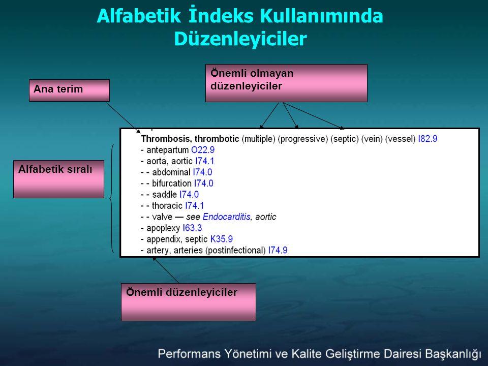 Alfabetik İndeks Kullanımında Düzenleyiciler Ana terim Önemli olmayan düzenleyiciler Önemli düzenleyiciler Alfabetik sıralı
