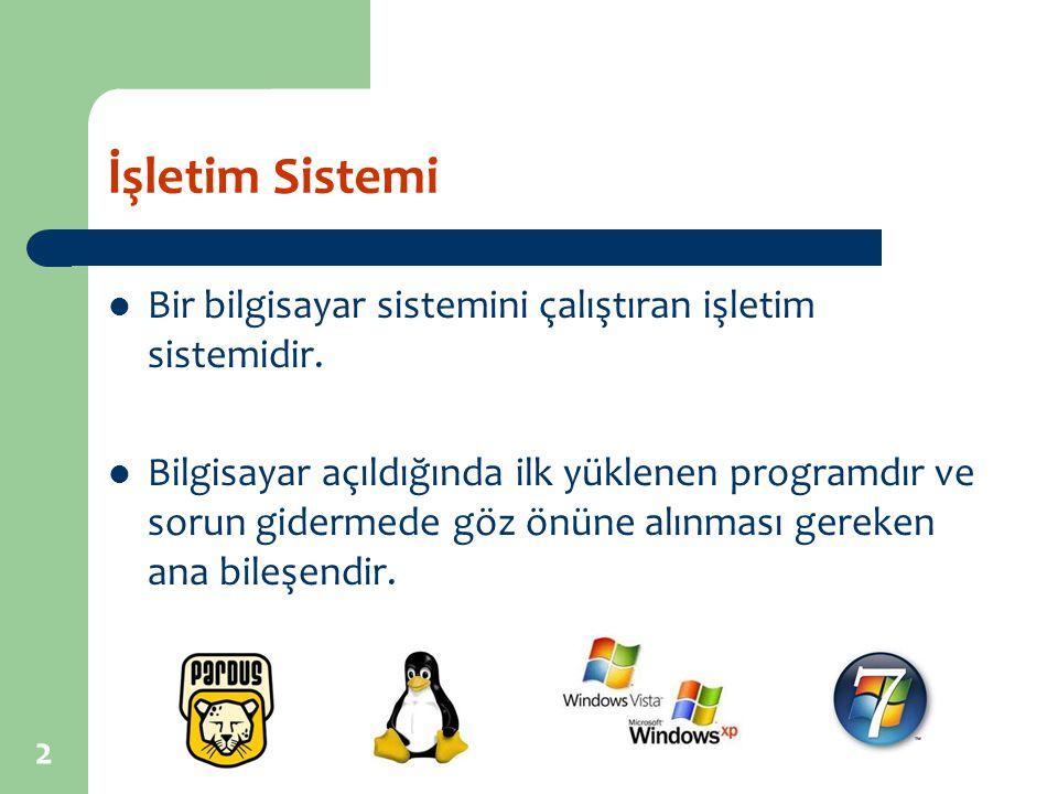 3 İşletim Sistemi İşletim sistemi, kullanıcı ile bilgisayar arasındaki ara yüzü sağlar ve binlerce uygulamayı yönetir.