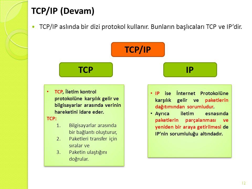 TCP/IP (Devam) TCP/IP aslında bir dizi protokol kullanır. Bunların başlıcaları TCP ve IP'dir. TCP/IP TCPIP TCP, İletim kontrol protokolüne karşılık ge